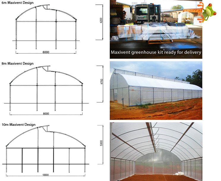 Greenhouse Kits Climate Control Structures